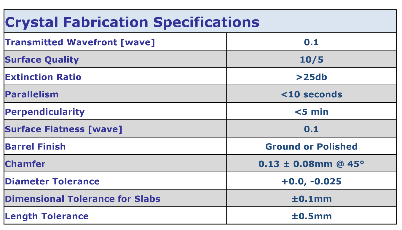 YAG Fabrication Specifications